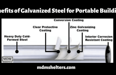 The Benefits of Galvanized Steel for Portable Buildings